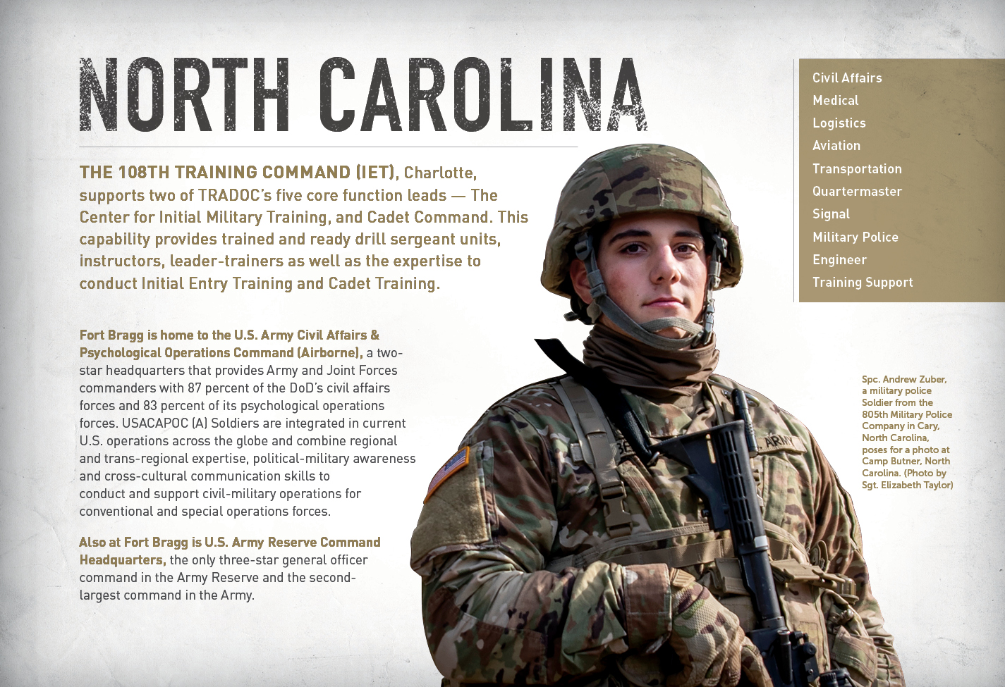 U S Army Reserve Featured Ambassador Program Find An Ambassador North Carolina