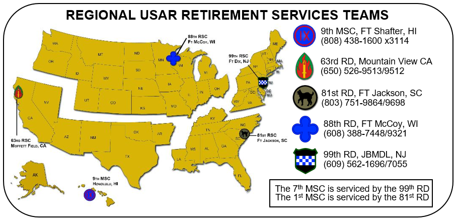 USAR Retirement Teams graphics