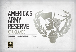 America's Army Reserve At A Glance 2020