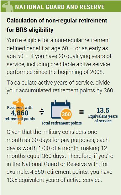 National Guard and Reserve BRS Calculator