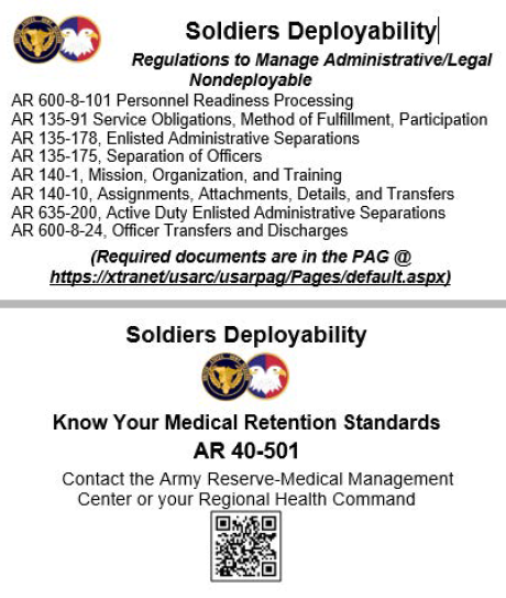 Soldier Deployability Quick Reference Card