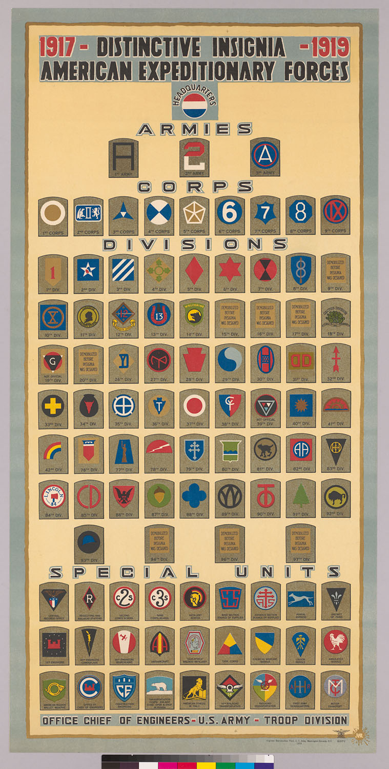 World War I patch chart