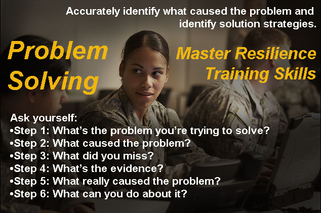 us army critical thinking steps