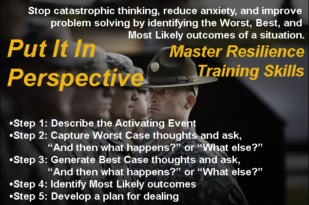 "army critical thinking process steps Between the army""s desire to develop critical thinking skills and  making process (mdmp) a well-developed critical thinker  model in any lock-step."